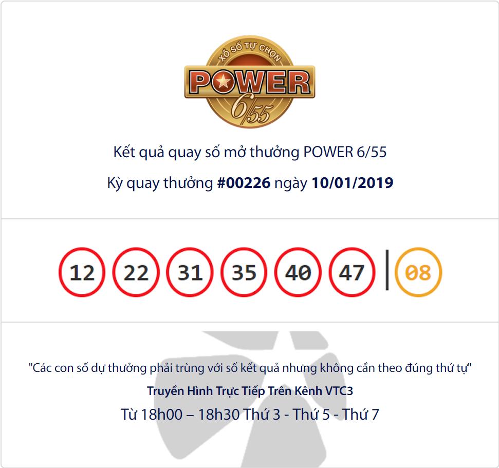 Cập nhật kết quả xổ số Vietlott Power6/55 ngày 10/01/2019