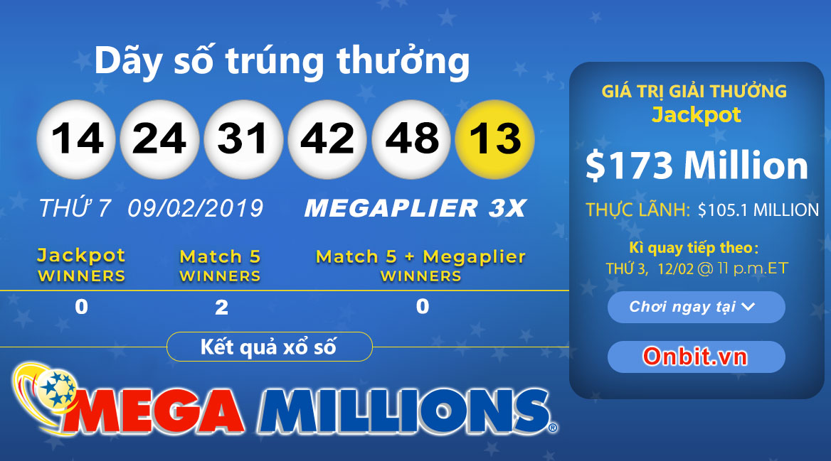 Cập nhật kết quả xổ số U.S MegaMillions ngày 09/02/2019