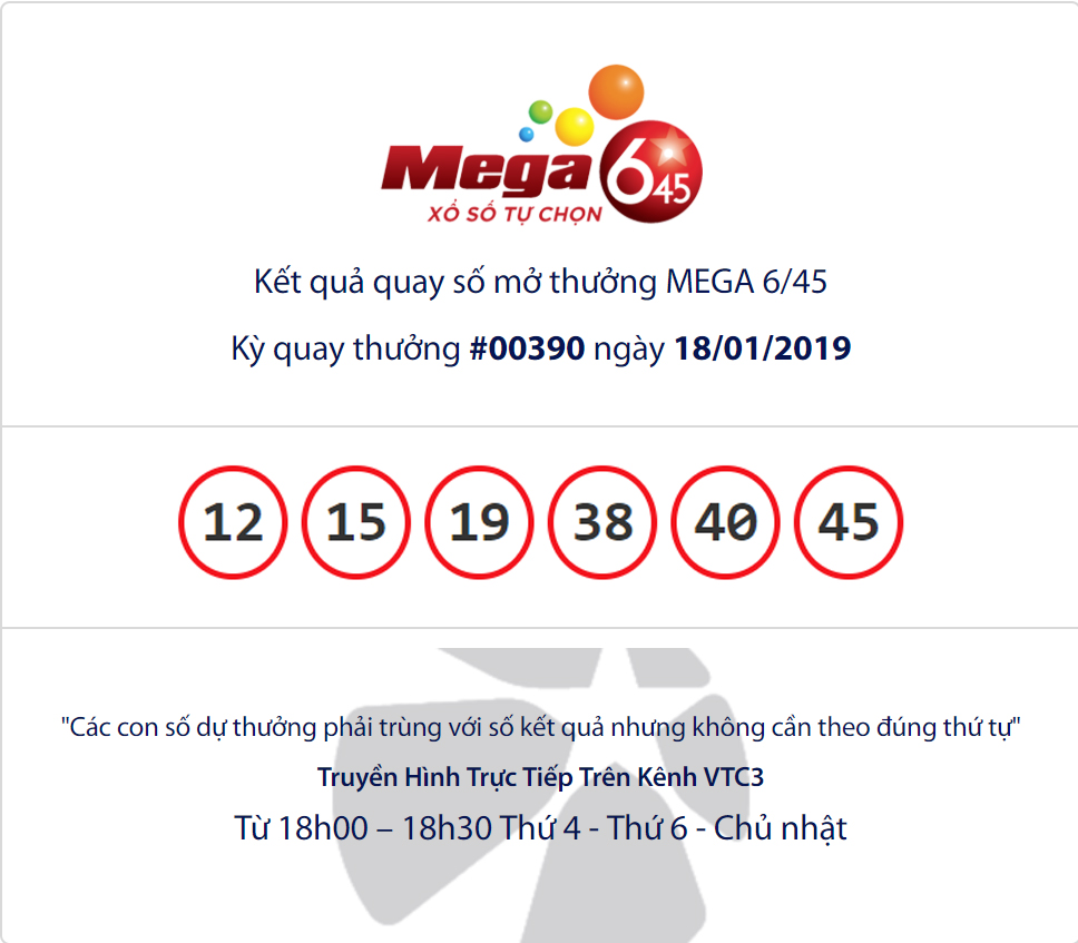 Cập nhật kết quả xổ số Vietlott Mega6/45 ngày 18/01/2019