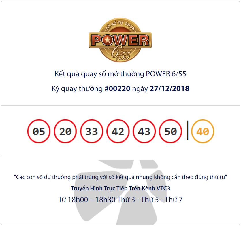 Cập nhật kết quả xổ số Vietlott Power6/55 ngày 27/12/2018