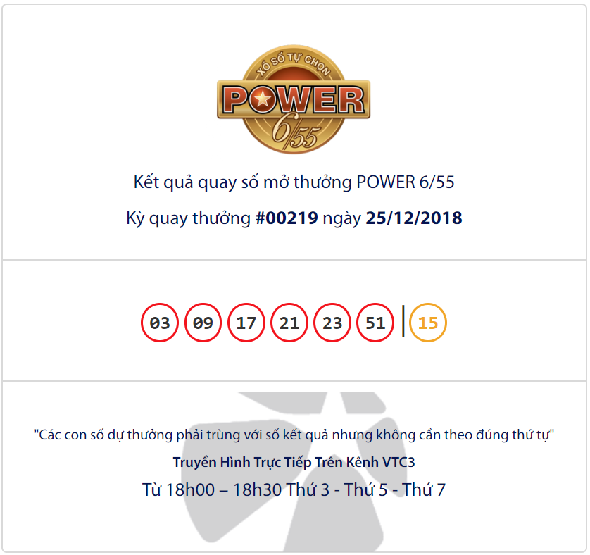 Cập nhật kết quả xổ số Vietlott Power6/55 ngày 25/12/2018
