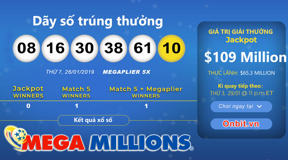Cập nhật kết quả xổ số U.S MegaMillions ngày 26/01/2019