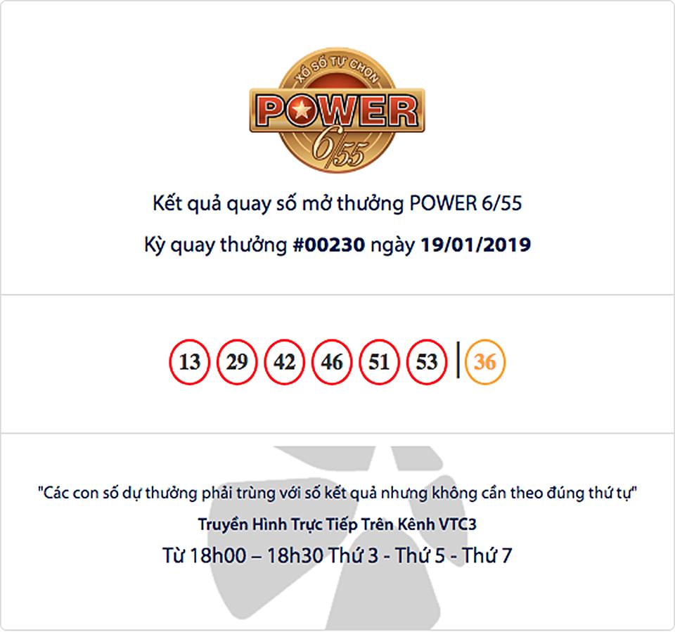 Cập nhật kết quả xổ số Vietlott Power6/55 ngày 19/01/2019