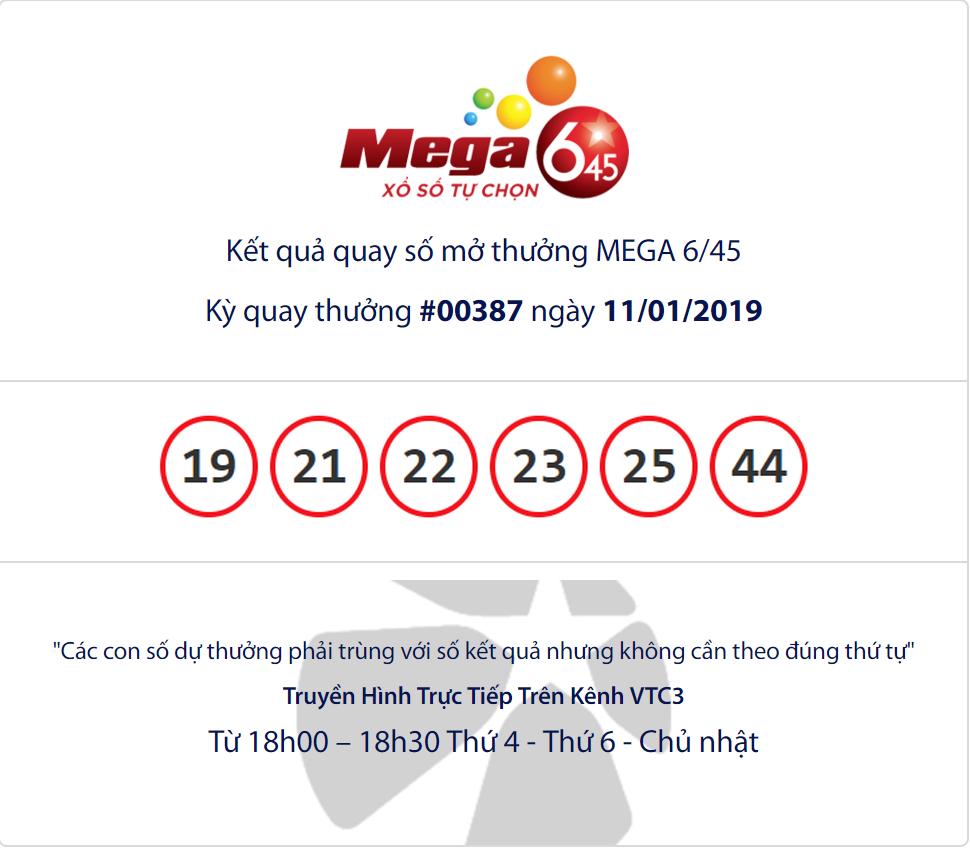 Cập nhật kết quả xổ số Vietlott Mega6/45 ngày 11/01/2019