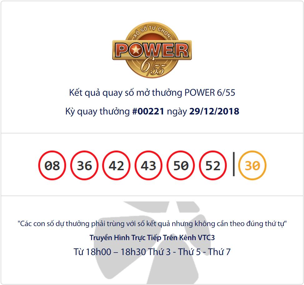 Cập nhật kết quả xổ số Vietlott Power6/55 ngày 29/12/2018