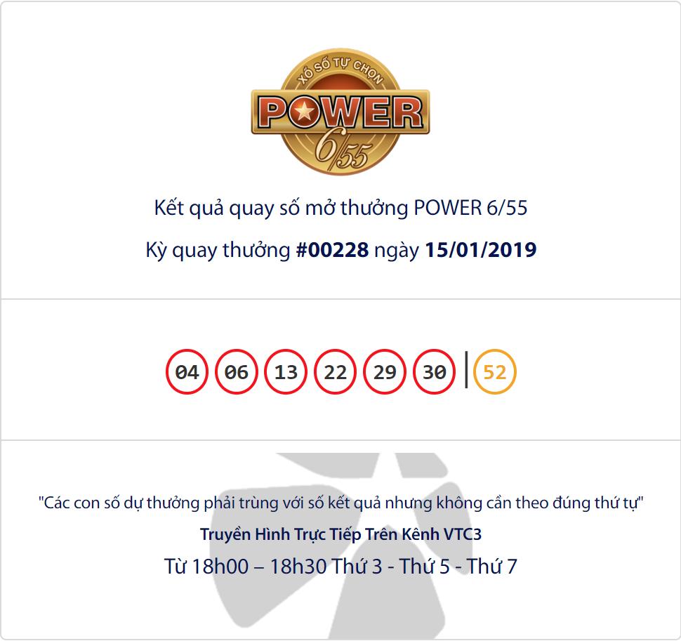 Cập nhật kết quả xổ số Vietlott Power6/55 ngày 15/01/2019