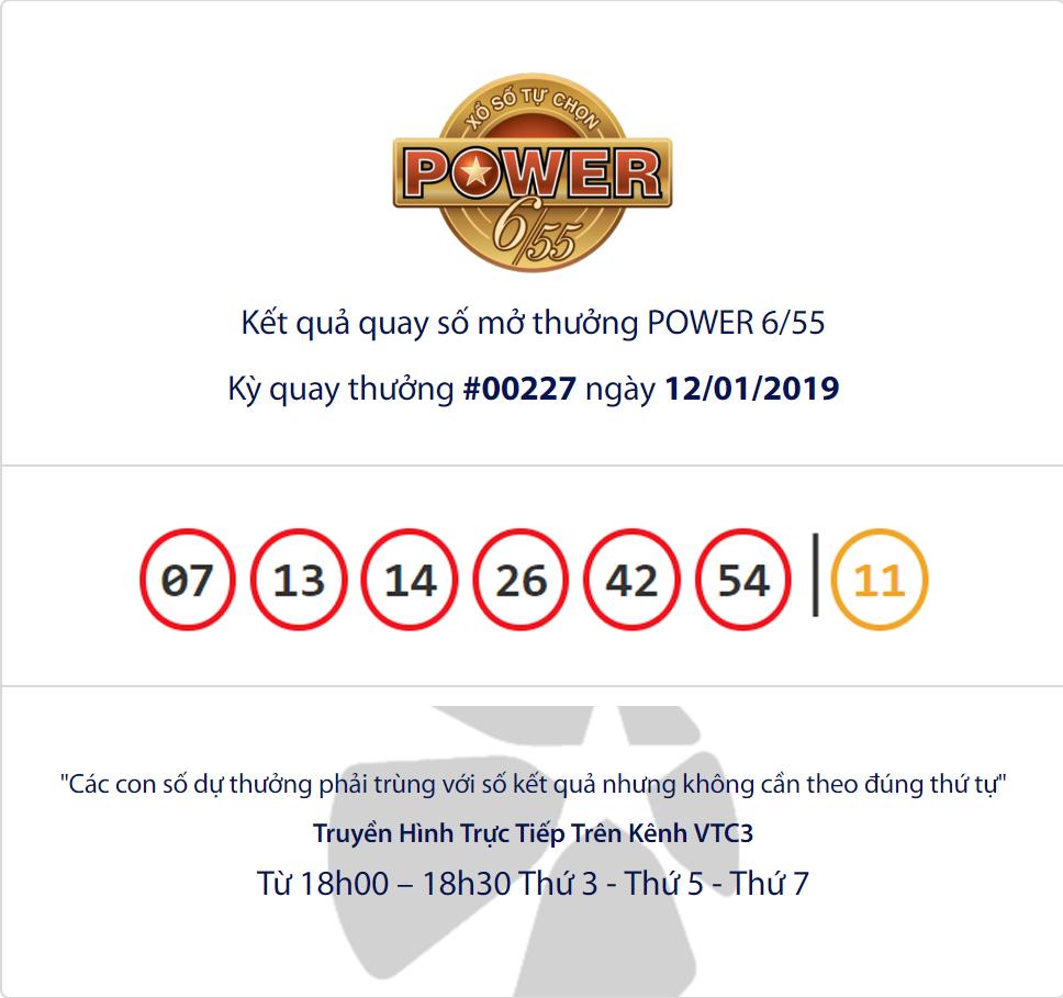 Cập nhật kết quả xổ số Vietlott Power6/55 ngày 12/01/2019