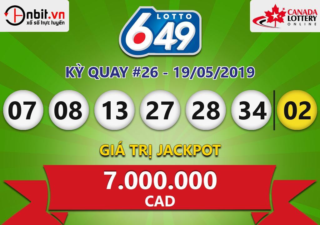 Cập nhật kết quả xổ số Canada-Lotto6/49 ngày 19/05/2019
