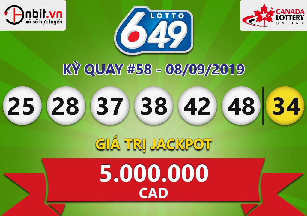 Cập nhật kết quả xổ số Canada Lotto 6/49 ngày 08/09/2019