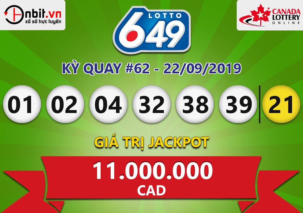 Cập nhật kết quả xổ số Canada Lotto 6/49 ngày 22/09/2019