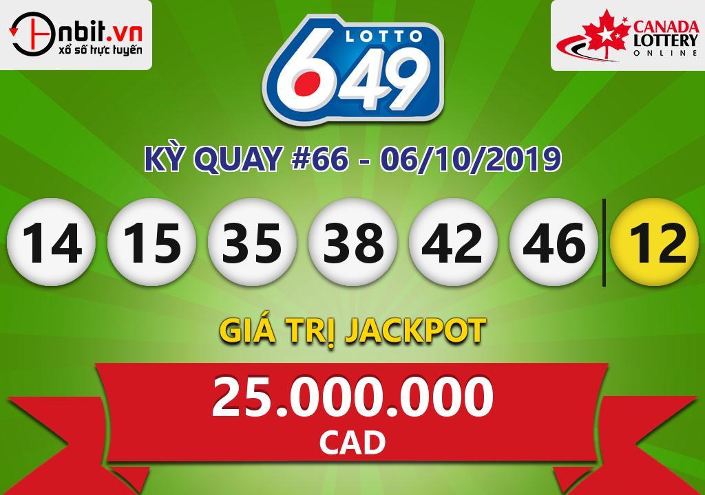 Cập nhật kết quả xổ số Canada Lotto 6/49 ngày 06/10/2019