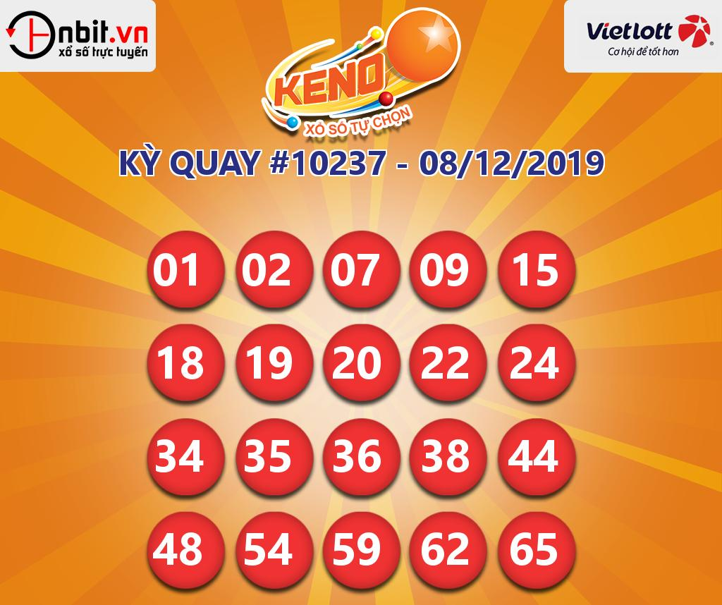 Cập nhật kết quả xổ số Vietlott Keno ngày 08/12/2019