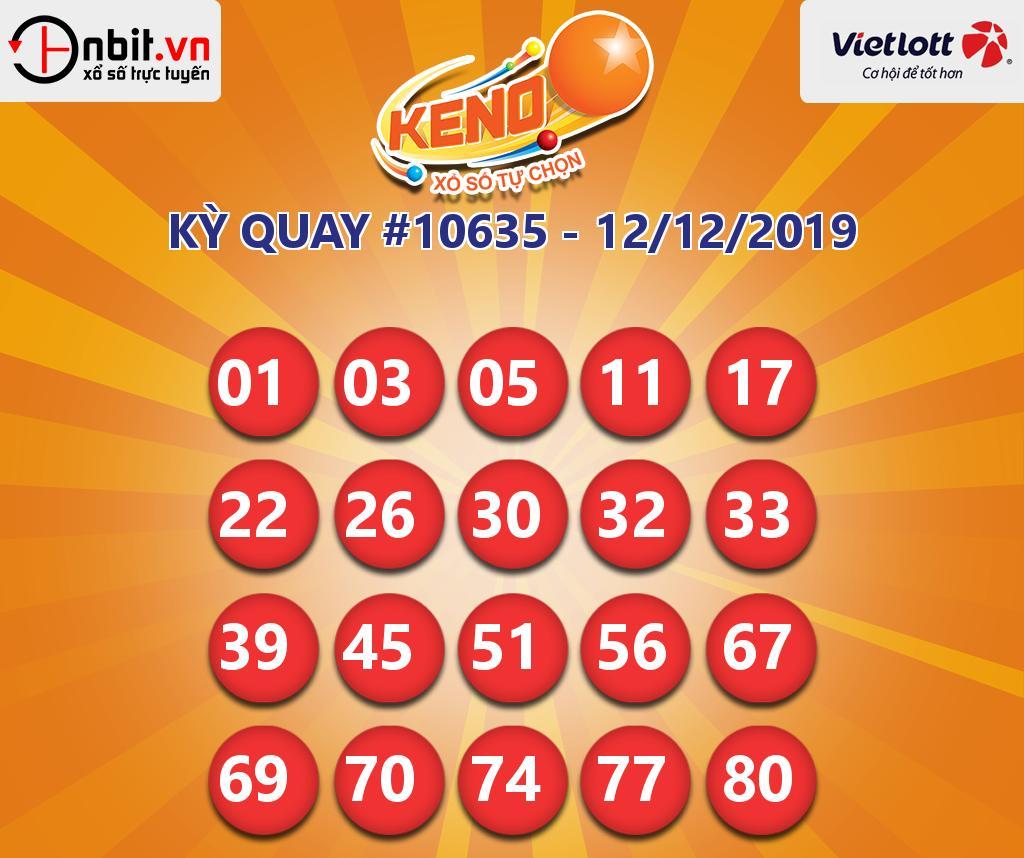 Cập nhật kết quả xổ số Vietlott Keno ngày 12/12/2019