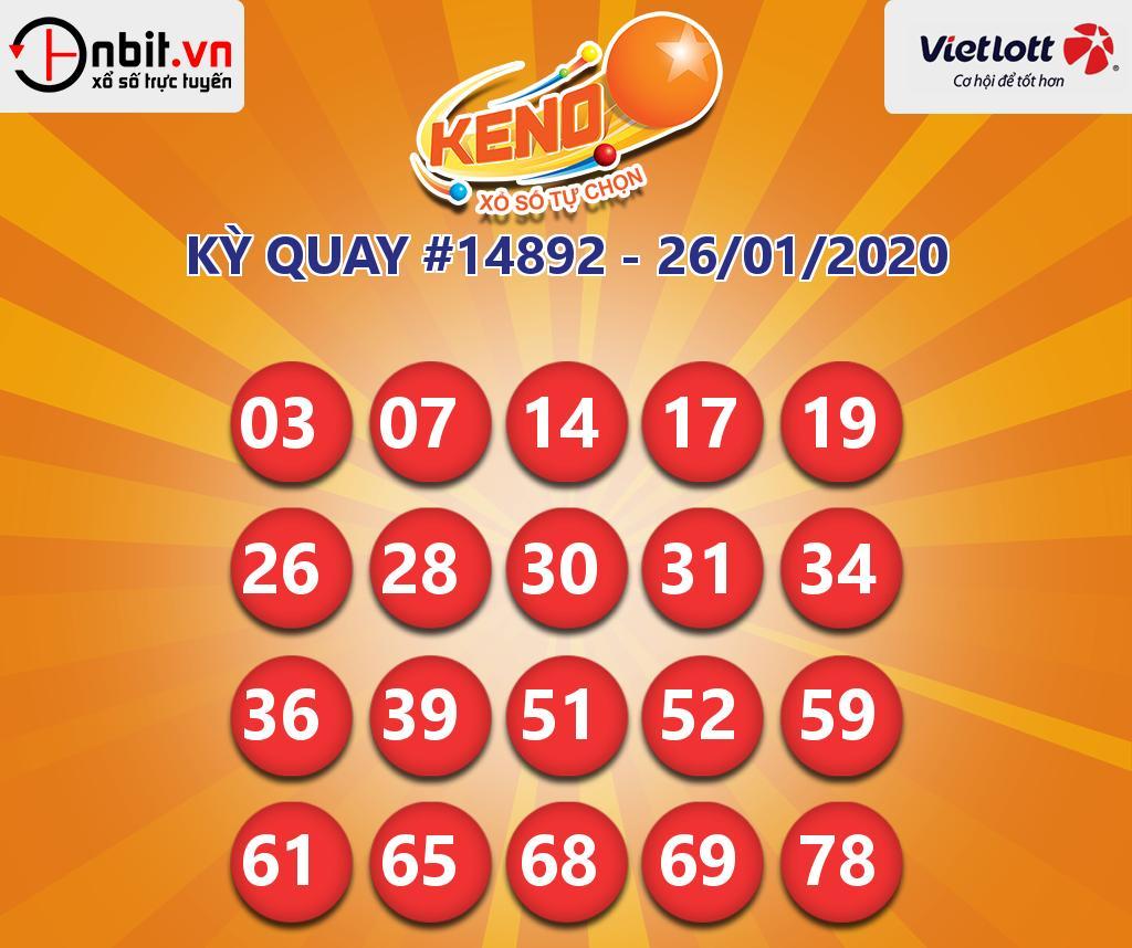 Cập nhật kết quả xổ số Vietlott Keno ngày 26/01/2020
