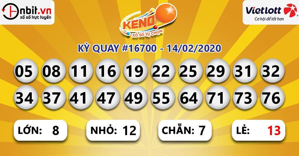 Cập nhật kết quả xổ số Vietlott Keno ngày 14/02/2020