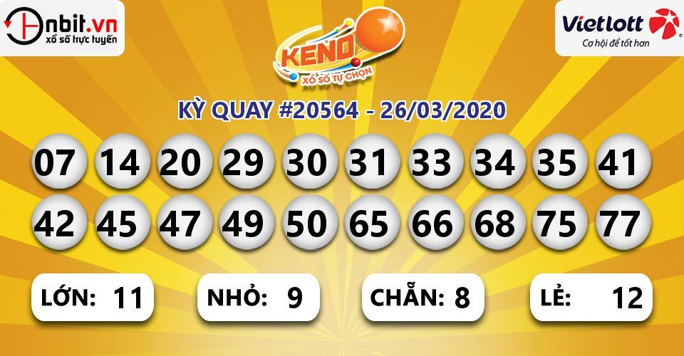 Cập nhật kết quả xổ số Vietlott Keno ngày 26/03/2020