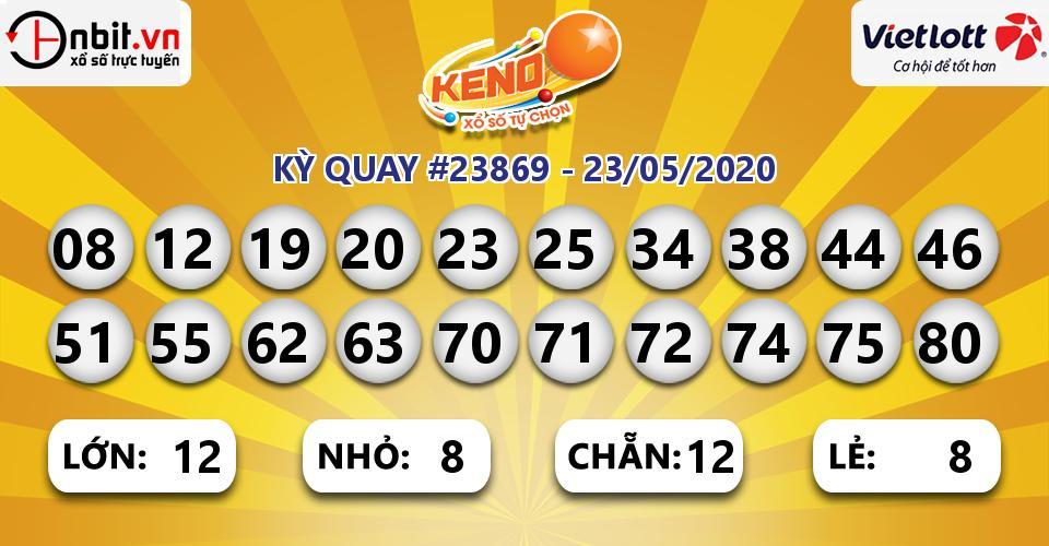 Cập nhật kết quả xổ số Vietlott Keno ngày 23/05/2020