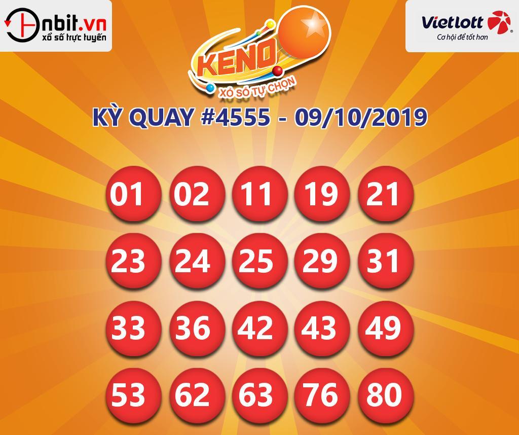 Cập nhật kết quả xổ số Vietlott Keno ngày 09/10/2019