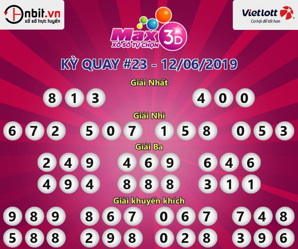 Cập nhật kết quả xổ số Vietlott Max3D ngày 12/06/2019