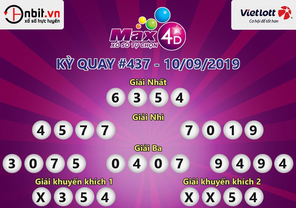 Cập nhật kết quả xổ số Vietlott Max4D ngày 10/09/2019