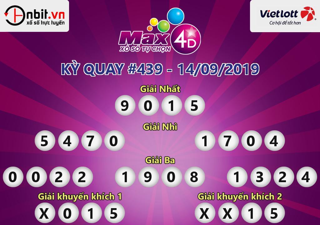 Cập nhật kết quả xổ số Vietlott Max4D ngày 14/09/2019