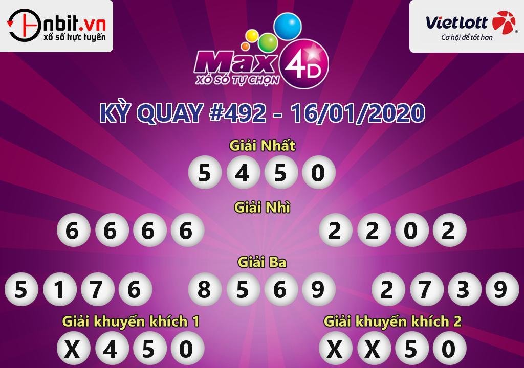 Cập nhật kết quả xổ số Vietlott Max4D ngày 16/01/2020