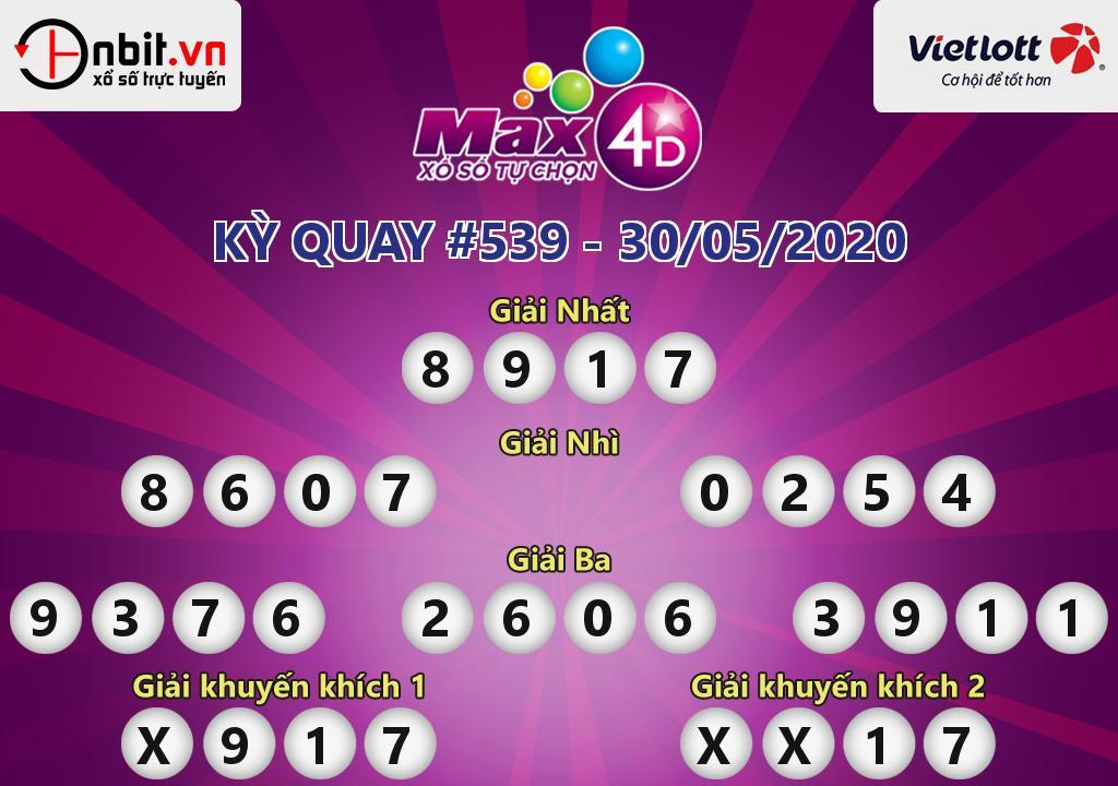 Cập nhật kết quả xổ số Vietlott Max4D ngày 30/05/2020