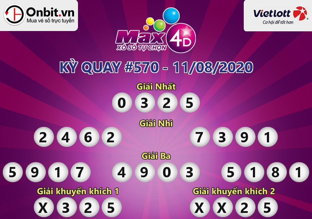 Cập nhật kết quả xổ số Vietlott Max 4D hôm nay ngày 11/08/2020