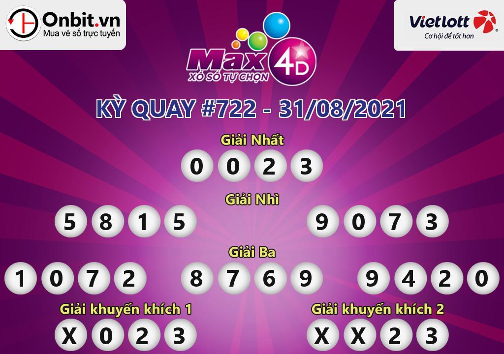 Cập nhật kết quả xổ số Vietlott Max 4D hôm nay ngày 31/08/2021